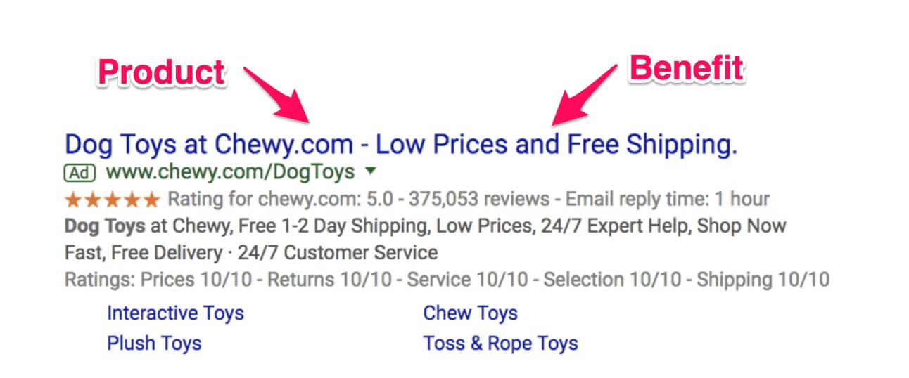 AdWords Text ad Dog Toys