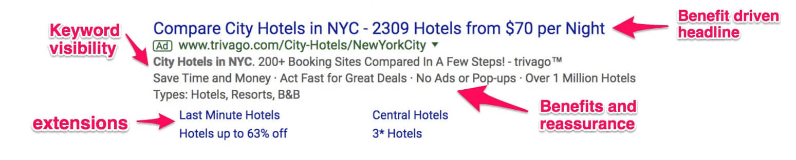 AdWords text ad NYC hotels